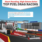Top Fuel Dragsters Infographic