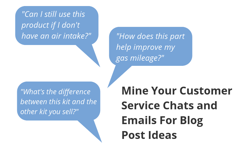 Blog post ideas from customer service questions