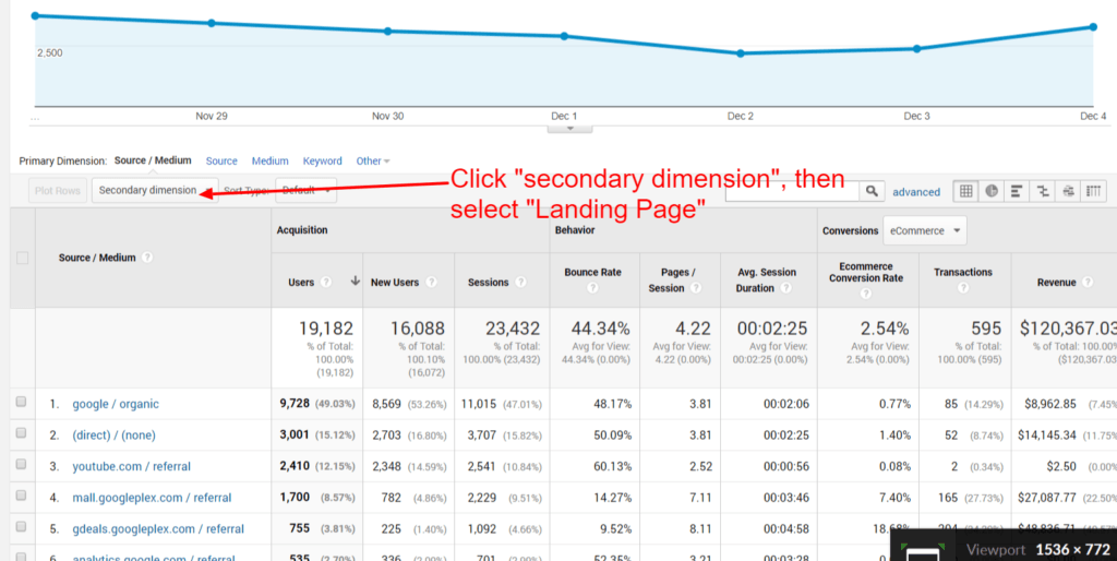 Secondary dimension google analytics traffic source medium report