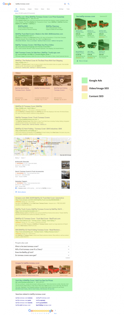 A Google search results page with organic results and ad placements highlighted.