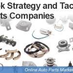 Basic Facebook Strategy and Tactics for Parts Manufacturers and Retailers