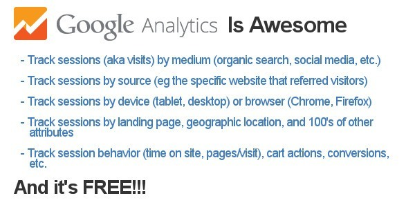 Google Analytics is powerful and free