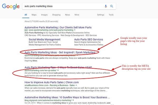 why-do-tags-matter - Spork Marketing