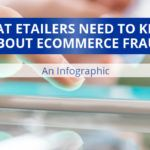 What eTailers Need to Know About Ecommerce Fraud {Infographic}