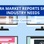 SEMA Market Reports Show That Industry Needs Better Content