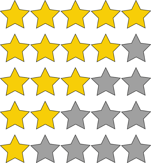 Ratings by stars